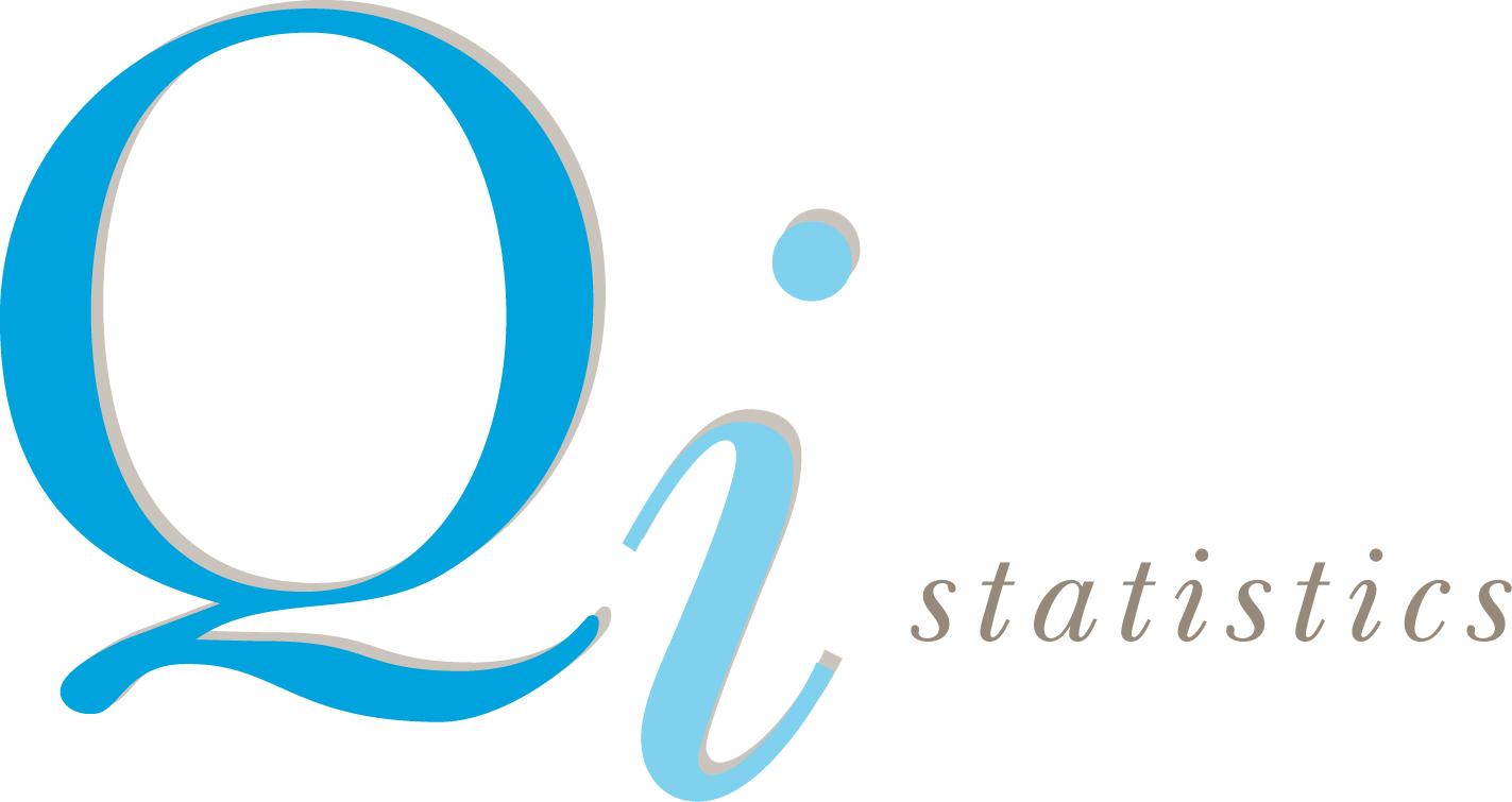 QI statistics