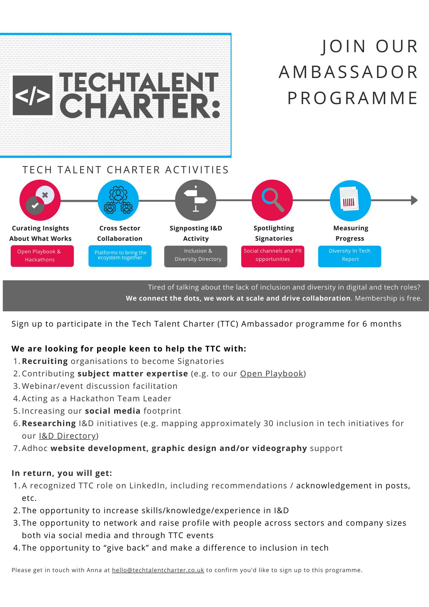 Updated Tech Talent Charter Ambassador Programme (1)